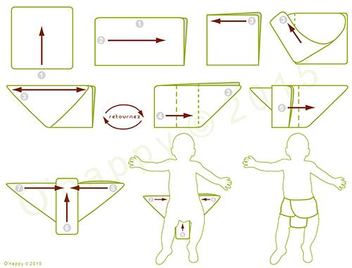 109 03 onappy-pliage-lange-triangle